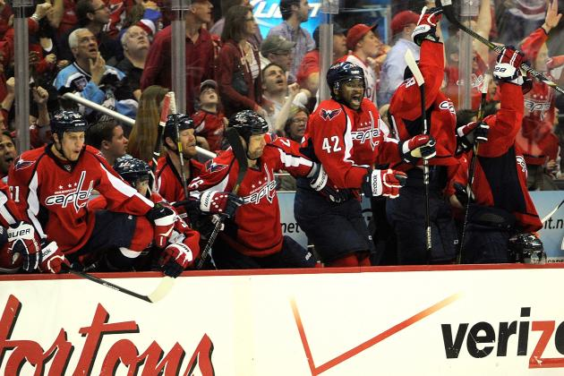 Predicting Washington Capitals Roster for Start of 2013-14 Season