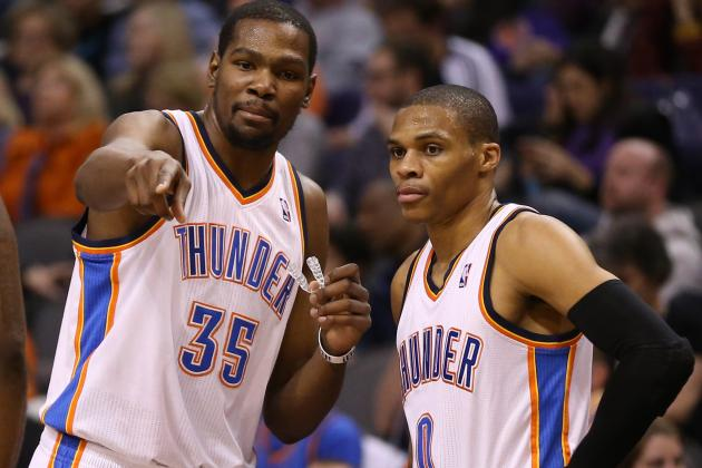 Pre-Training Camp Player Power Rankings for Oklahoma City Thunder