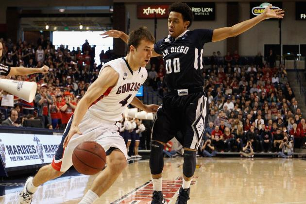 College Basketball Teams Best Set Up for Consistent Success