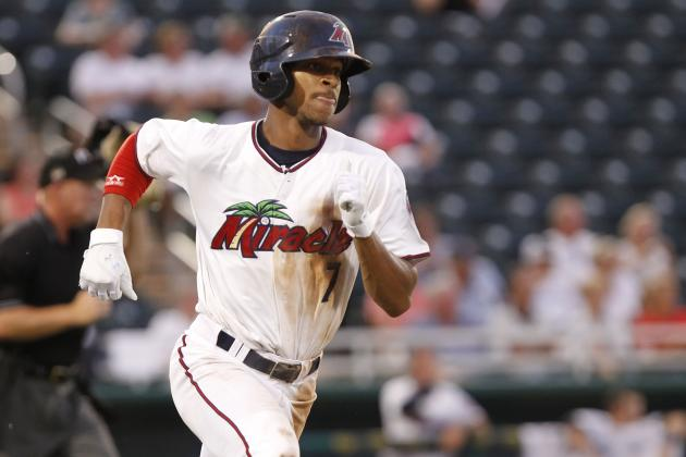 Mike Rosenbaum's Official Year-End Top 100 MLB Prospects