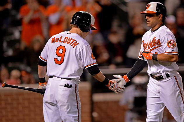 Chances of Each Important Orioles Player Returning