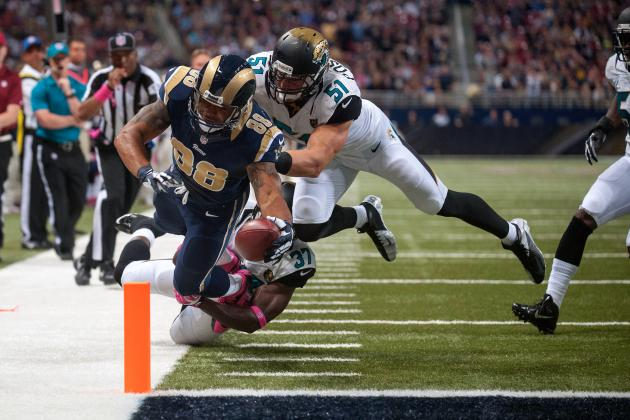 Jaguars vs. Rams: Takeaways from Jacksonville's 34-20 Loss to St. Louis