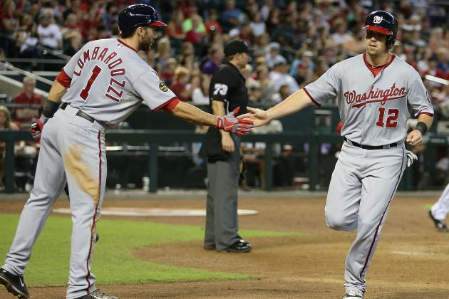 Complete 2013-14 Washington Nationals Offseason Preview and Predictions