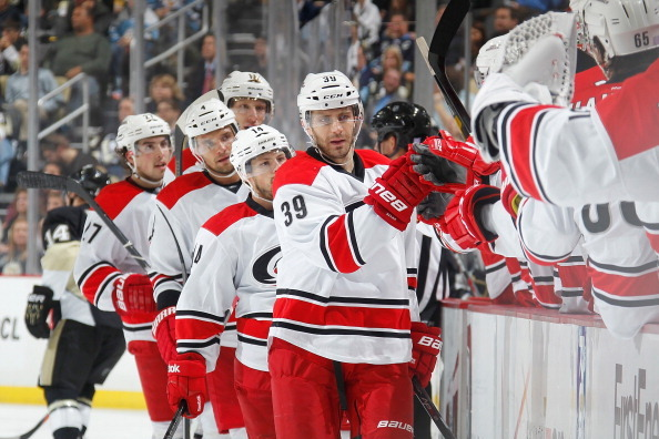 Biggest Takeaways from Carolina Hurricanes' Start to the 2013-14 Season