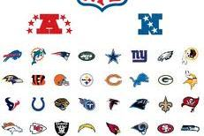The Contenders and Pretenders of the 2013 NFL Season