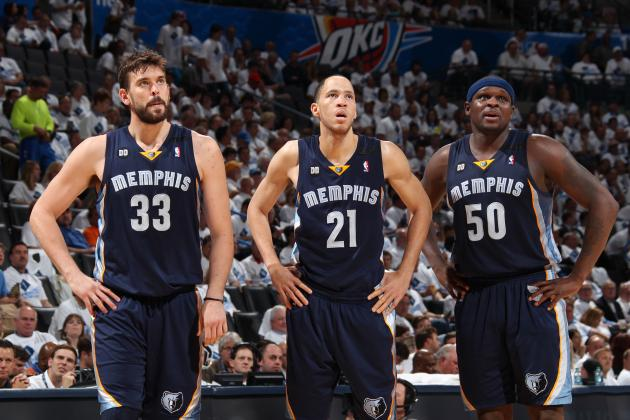 2013-14 Season Preview Player Power Rankings for Memphis Grizzlies