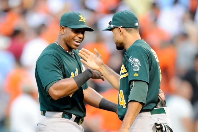 Predicting the Oakland A's Lineup in 2 Years