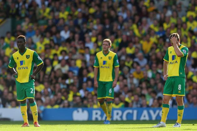 Norwich City: How the Canaries Will Line Up Against Arsenal