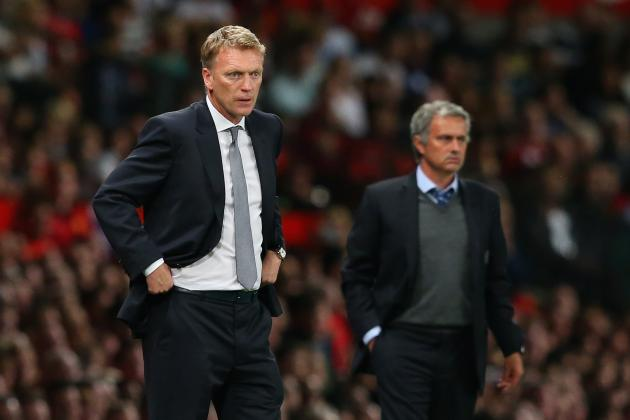 Power Ranking the Premier League Managers