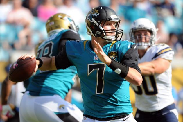 Chargers vs. Jaguars: Takeaways from Jacksonville's 24-6 Loss to San Diego