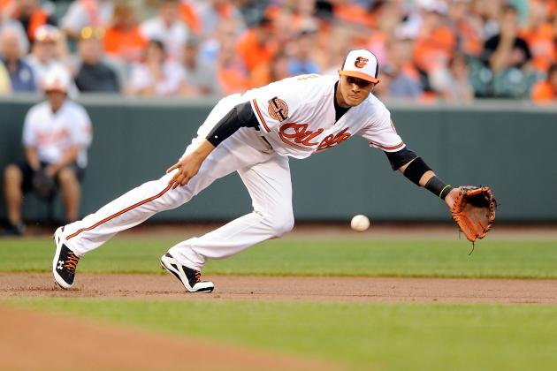Final Predictions for MLB's 2013 Gold Glove Award Winners