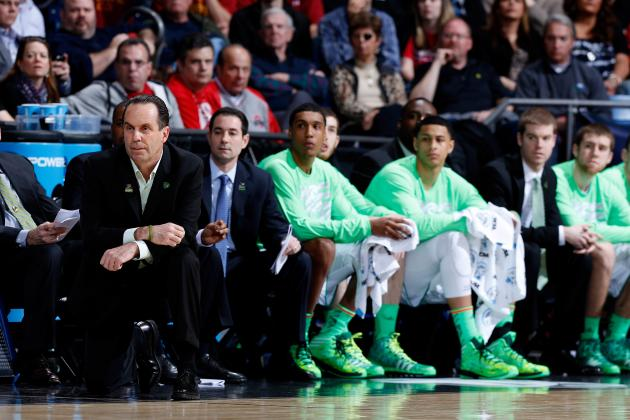 Notre Dame Basketball: Complete Roster, Season Preview for 2013-14 Irish