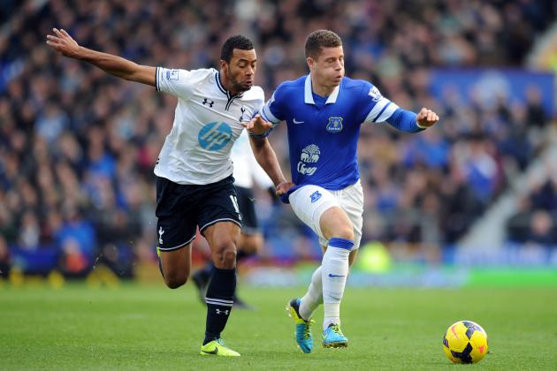 6 Everton Talking Points from 0-0 Draw with Spurs