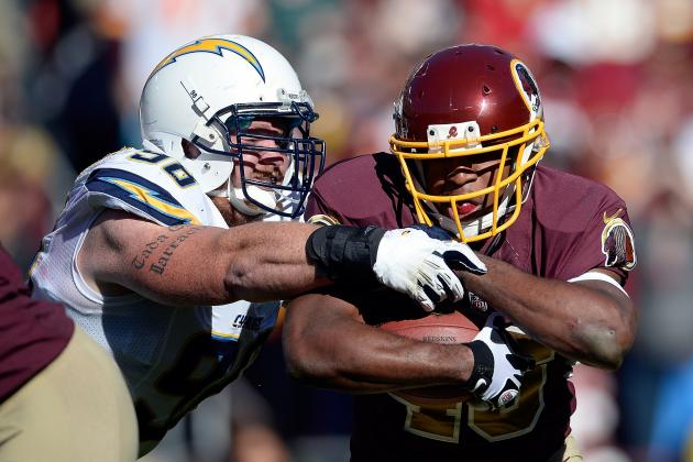 San Diego vs. Washington: Takeaways from Redskins' 30-24 Win over Chargers
