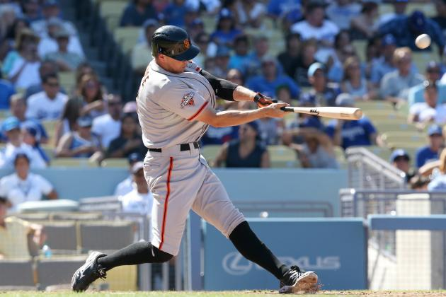 The Definitive Blueprint for a Successful Offseason by the San Francisco Giants
