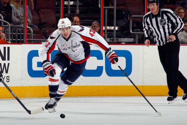 Latest Updates on Washington Capitals' Top Prospects
