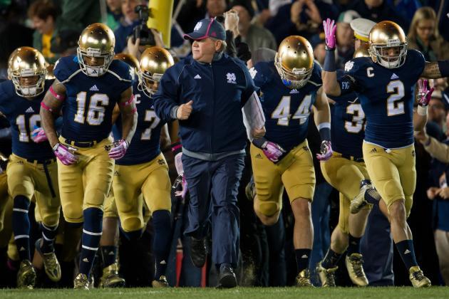 Notre Dame Recruiting Update