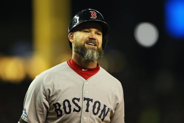 2014 Catching Options for the Boston Red Sox