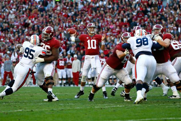 Iron Bowl 2013: Ultimate Guide to Alabama vs. Auburn