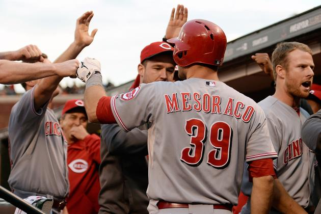 Cincinnati Reds: Early Winners and Losers from Offseason Shakeups