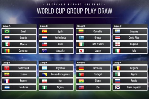 World Cup 2014 Draw in 20 Pictures