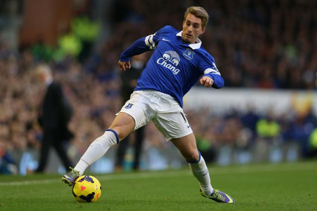 7 Things to Know About Barcelona and Everton Star Gerard Deulofeu