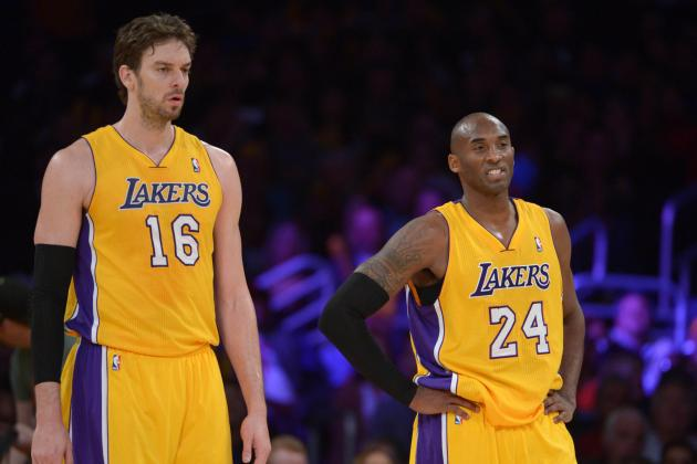 First Quarter Report Card Grades for Each Member of Los Angeles Lakers