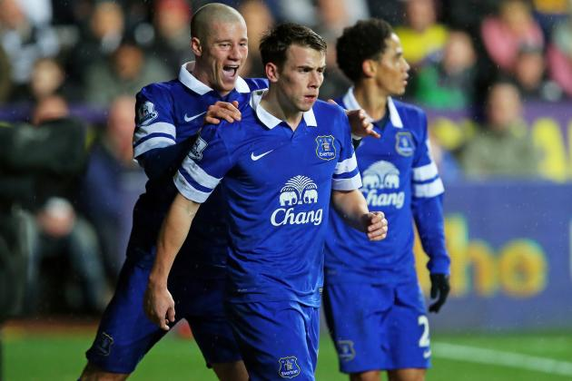 Premier League Player Power Rankings: Coleman, Sakho and Rooney Rise