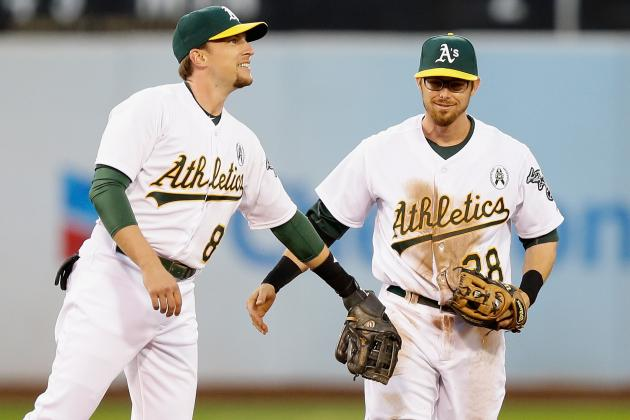 Oakland Athletics' Biggest Winners and Losers of the Offseason so Far