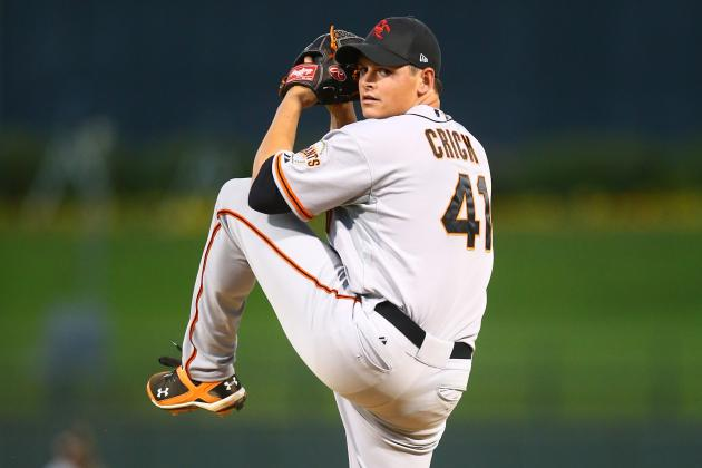 San Francisco Giants' Top 10 Prospects for 2014