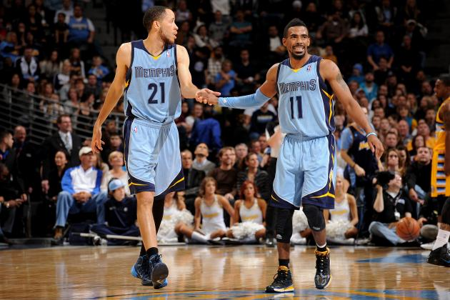 Final First-Half Player Power Rankings for Memphis Grizzlies