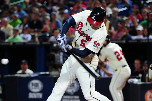 Ranking the Atlanta Braves' Most Important Players Heading into 2014