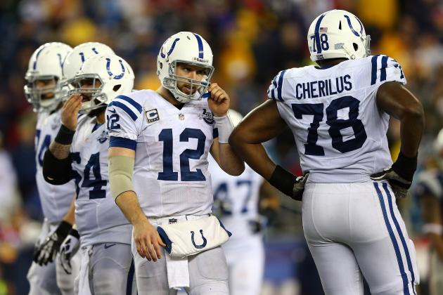 Indianapolis Colts 2014: Breaking Down Overall, Position-Specific Cap Space