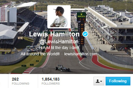 Ranking the F1 Grid by Drivers' Use of Twitter, Facebook and Instagram