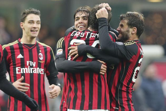 5 Hot Prospects Primed to Break Through at AC Milan