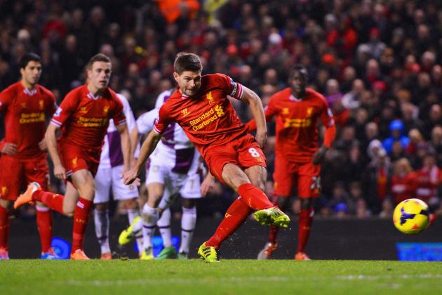 Liverpool 2-2  Aston Villa: 6 Things We Learned