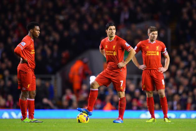 Liverpool 2-2 Aston Villa: Positives and Negatives from Reds' Anfield Draw