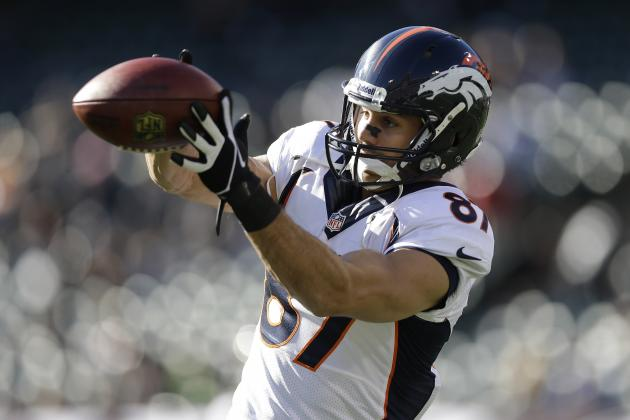 Denver Broncos: A Position-by-Position Primer to Free Agency