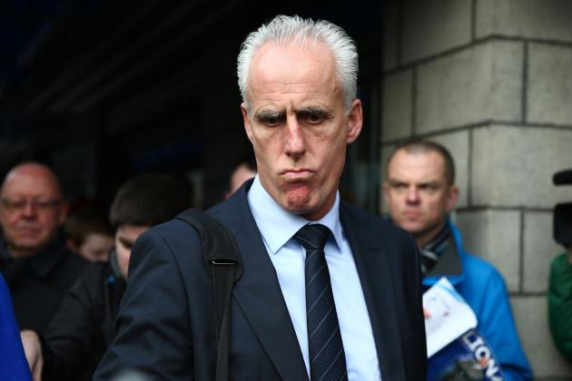Mick McCarthy and the 10 Funniest Manager Quotes