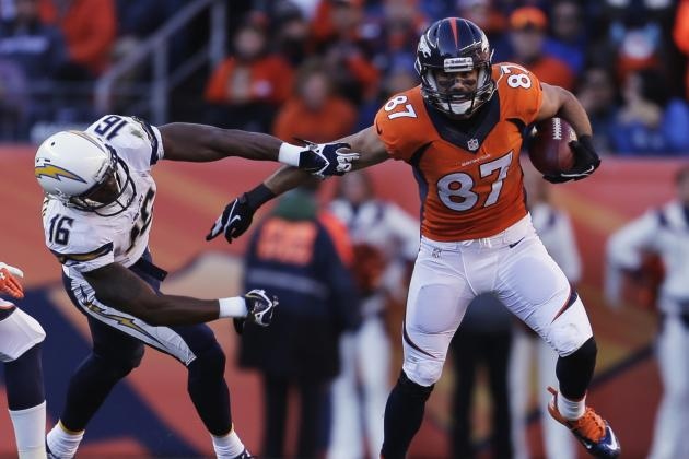 New York Jets' Free Agency and Draft Wish List