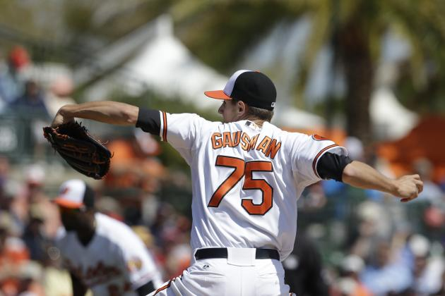 Baltimore Orioles' Top 10 Prospects Heading into Spring Training