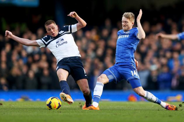 Premier League Results: Analysis for Chelsea vs. Everton and All Matches