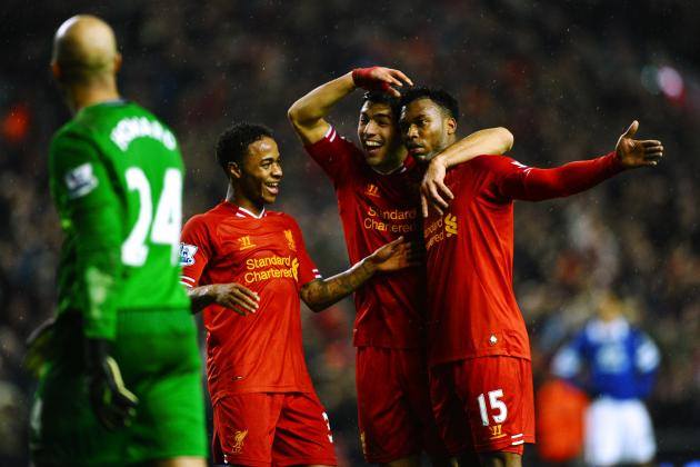 Power Ranking Liverpool's Offensive Weapons