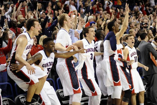 Gonzaga Basketball: Bulldogs' Blueprint to Peak Before Postseason