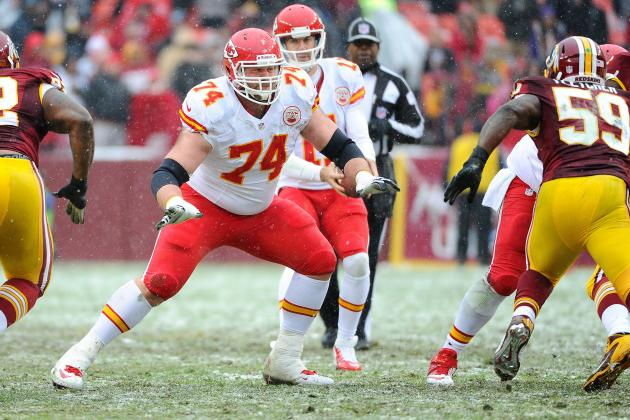 Kansas City Chiefs Blueprint for Winning Free Agency