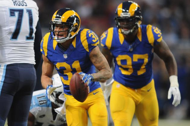 Projecting Best Fits for FA CB Cortland Finnegan