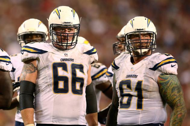 San Diego Chargers' Blueprint for Winning Free Agency