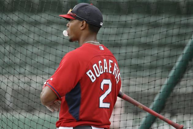 Predictions for MLB's Top 10 Prospects in 2014