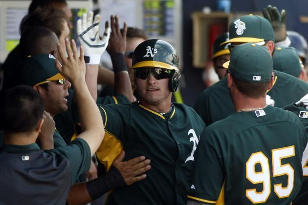 Complete Oakland A's 2014 Season Preview