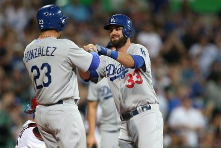 5 Overreactions Dodgers Fans Should Avoid Making After Opening Series